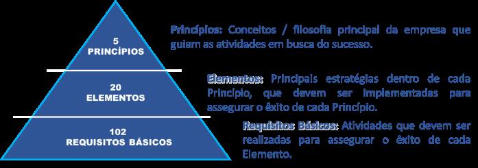 sistema 1